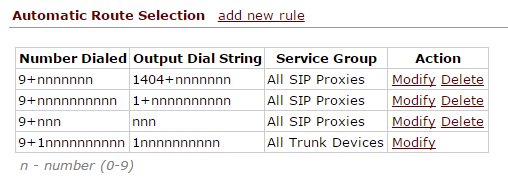 This Article Expands More On Practice And Describes How To Configure The Sonus Sbc 1000 2000 Perform Custom Sip Response Ming For